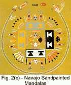 Fig. 2(c) - Navajo Sandpainted Mandalas